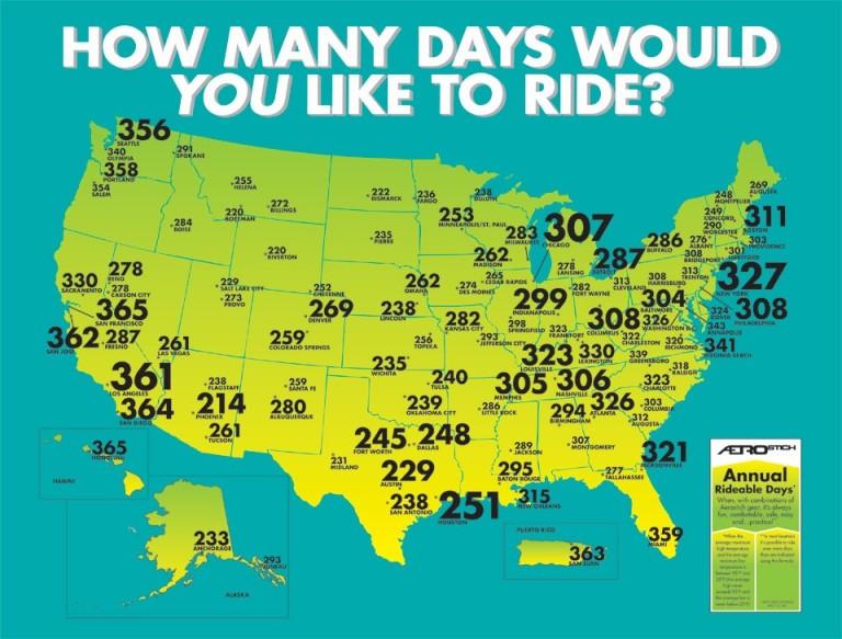ride days